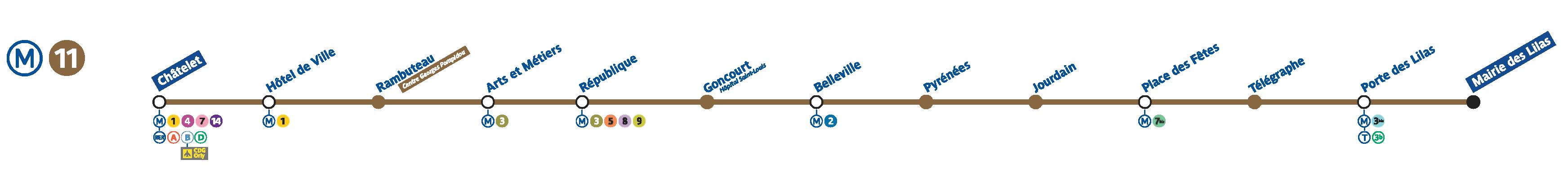 paris metro line 11