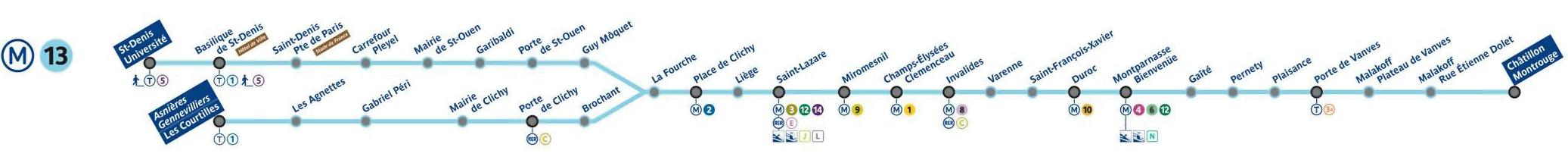 paris metro line 13