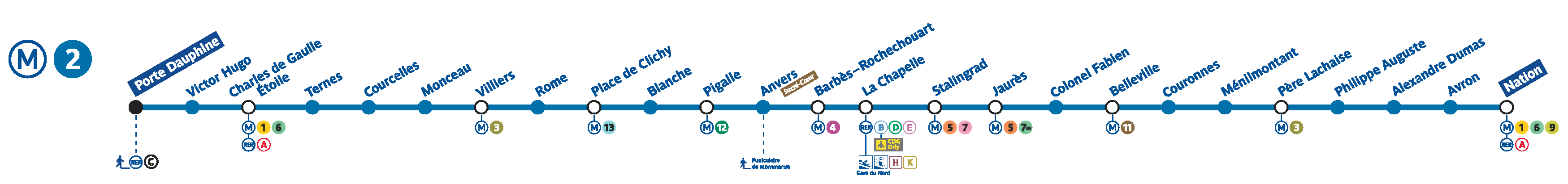 paris metro line 2