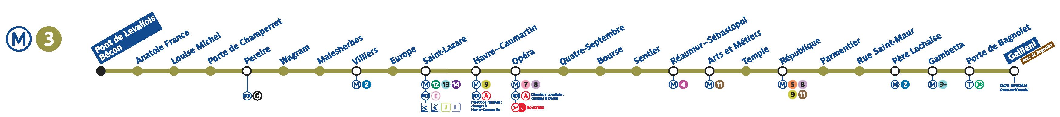 paris metro line 3