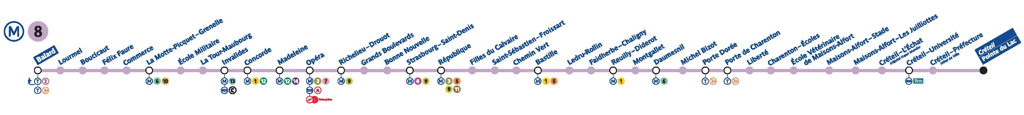 paris metro line 8
